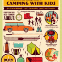 Camping with Kids – The Down and Dirty Guide to Camping with Kids